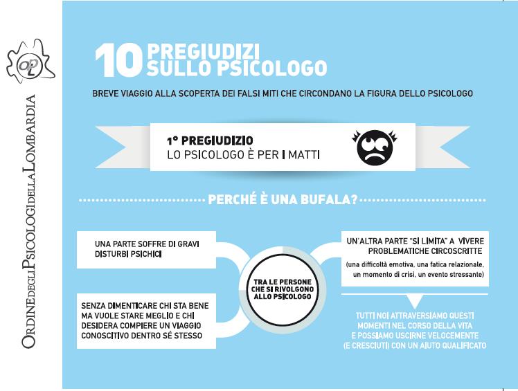 1° Pregiudizio sullo psicologo