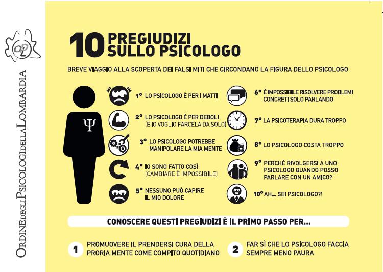 10° Pregiudizio sullo psicologo